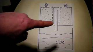getlinkyoutube.com-Fine tuning your aquaponics bell syphon