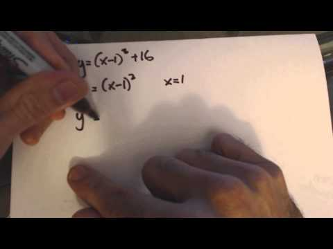 Nth Derivative Test Problem 2a