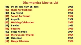 getlinkyoutube.com-Dharmendra Movies List