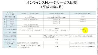 getlinkyoutube.com-オンラインストレージ比較(Googleドライブ・Dropbox・OneDrive)
