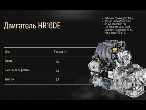 Рено Каптур: бензиновый двигатель 1.6 H4M (114 л.с.) - технические характеристики и ресурс