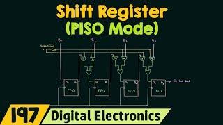 getlinkyoutube.com-Shift Register (PISO Mode)
