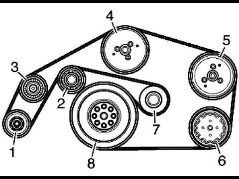 Замена ремня генератора, на дизельном Туареге V6 TDI 3.0 BKS