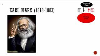 Founding Fathers of Sociology