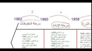 getlinkyoutube.com-أضخم ملخص في مادة التاريخ حول الثورة الجزائرية باك