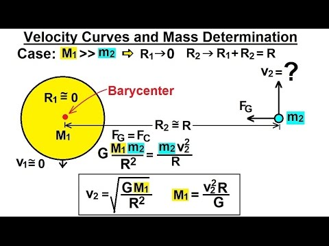 Astrophysics: Binary Star System  (10 of 40) Velocity Curves and Mass Determination 1
