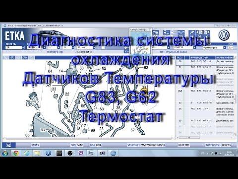 Как проверить термостат и датчики G83,85 AUDI VW SKODA в Вася Диагност.AkerMehanik