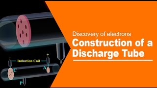 getlinkyoutube.com-DISCOVERY OF ELECTRONS - Construction of a Discharge Tube