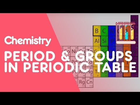 What are Periods and Groups in the Periodic Table? | Properties of Matter | the virtual school