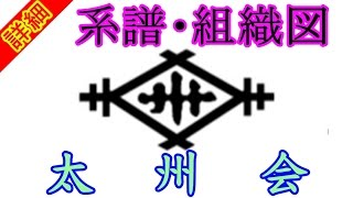 getlinkyoutube.com-【太州会】川筋ヤクザの保守本流『太州会』の系譜・組織図について Taishuu kai mafia group