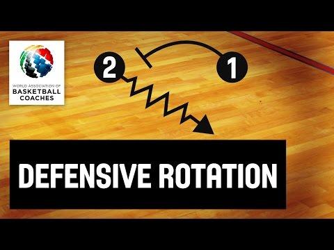 Basketball Coach Seth Weakley - Defensive Rotation Drills