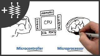 getlinkyoutube.com-Comparing the Arduino Uno and Raspberry Pi    AddOhms #7