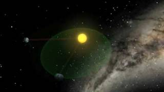 getlinkyoutube.com-Earth's motion around the Sun, not as simple as I thought