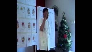 getlinkyoutube.com-diện chẩn do thầy Huỳnh Văn Phích giảng.p.1