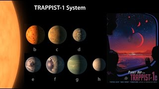 TRAPPIST-1 - 7 Terrestrial Planets, One Tiny Star