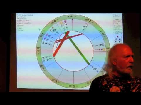 January 2015 Astrology Forecast with Rick Levine