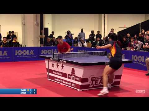 2013 JOOLA / NATT Teams Final: Ran Xu vs Xi Chen