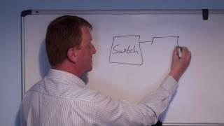 getlinkyoutube.com-Packet Analyzer :: Wireshark