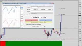 getlinkyoutube.com-Forex Live Trading - How To Make $1500 In No Time At All