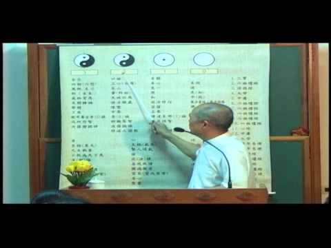 三寶心法10-1與三教經典之印證彭經理