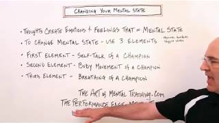 Art of Mental Training