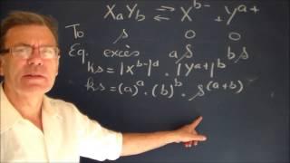 Calcul : Produit de solubilité et solubilité général YaXb