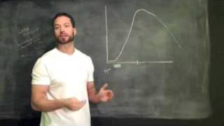 getlinkyoutube.com-Growth Hormone Diet