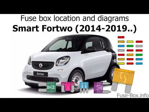 Fuse box location and diagrams: Smart Fortwo (2014-2019..)