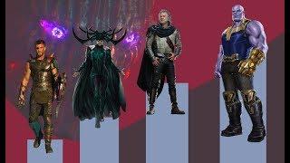 MCU characters power level comparison 2018