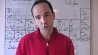 getlinkyoutube.com-cours seconde / chimie / ch4 famille d'éléments chimiques