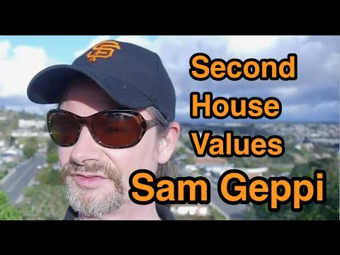Second house - Personal Values and Wealth