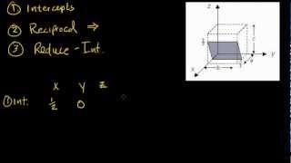 getlinkyoutube.com-Miller Indices for Crystal Structures