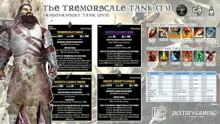 getlinkyoutube.com-The Tremorscale Tank for One Tamriel HYPE TRAILER