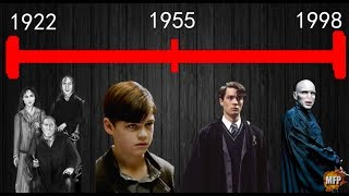 The Story Of Lord Voldemort: Tom Riddle Origins Explained (Re Upload July, 2017)