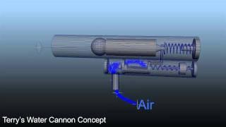 Air Gun Mechanics