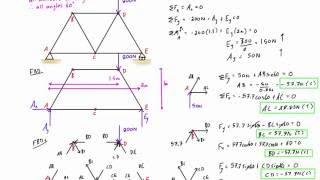 getlinkyoutube.com-Truss analysis by method of joints: worked example #1