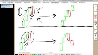 Binary-Options-When-to-Enter-Trades width=