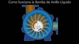 getlinkyoutube.com-Como funciona la bomba de vacío NASH