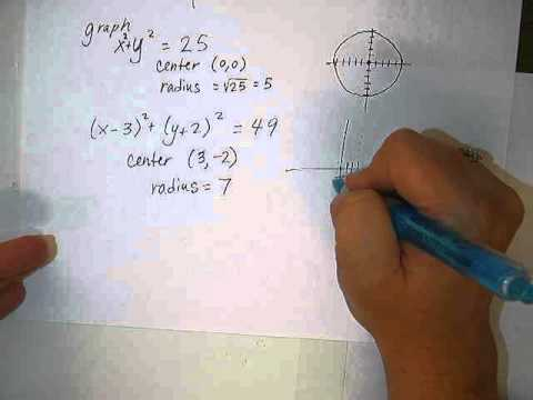 Equations of Circles: Graphing and writing