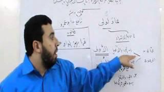 باب نقل حركة الهمزة إلى الساكن ج2  د/ أحمد عبدالحكيم