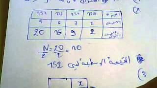 getlinkyoutube.com-السنة الثالثة اعدادي الاستعداد للجهوي لمادة الرياضيات درس : الإحصاء