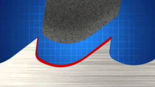 getlinkyoutube.com-Basics of Wood-Mizer blade sharpening