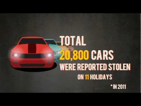 Auto Thefts in the US