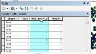 Estimating Classification Accuracy Using ArcGIS