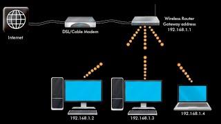 В чем разница между маршрутизатором и роутером