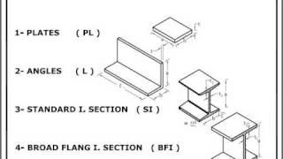 getlinkyoutube.com-Steel Structures 1
