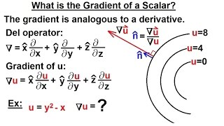 Physics - Advanced E&M: Ch 1 Math Concepts (9 of 55) What is the Gradient of a Scalar?