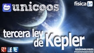 Imagen en miniatura para Tercera ley de Kepler