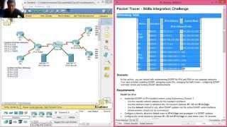 getlinkyoutube.com-8.3.1.2 Packet Tracer - Skills Integration Challenge