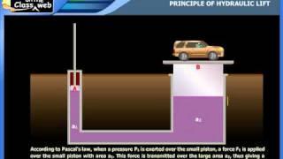 getlinkyoutube.com-Principle of hydraulic lift